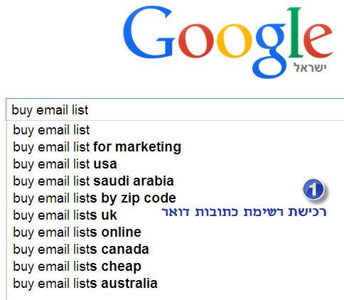 רכישת רשימת כתובת email